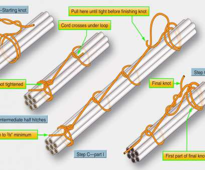 types of electrical wire knots Aeronautical Guide: Lacing, Tying Wire Bundles 11 Popular Types Of Electrical Wire Knots Images