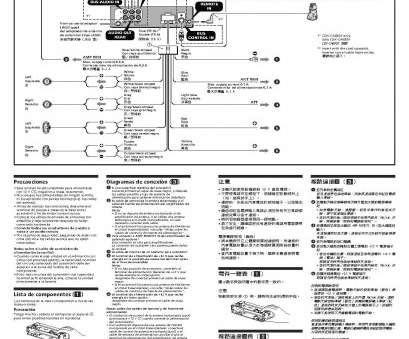 u.s. electrical wire color code chart pdf Electrical Wire Color Code Chart, Lovely Wiring Diagram, Cable Pinout, Alexiustoday Throughout Hdmi U.S. Electrical Wire Color Code Chart Pdf Simple Electrical Wire Color Code Chart, Lovely Wiring Diagram, Cable Pinout, Alexiustoday Throughout Hdmi Images