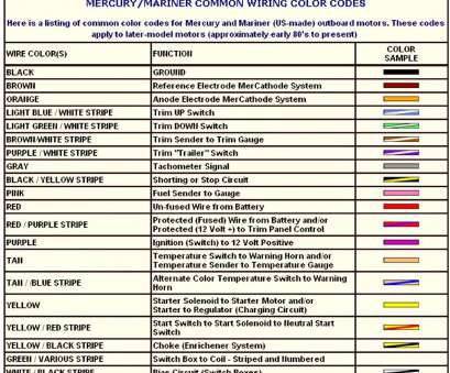us electrical wire color code chart wiring diagram colour abbreviations free download wiring diagram rh xwiaw us Electrical Wire Color Codes Wire Us Electrical Wire Color Code Chart Perfect Wiring Diagram Colour Abbreviations Free Download Wiring Diagram Rh Xwiaw Us Electrical Wire Color Codes Wire Ideas