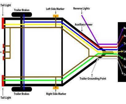 utility trailer electrical wiring diagram trailer-wiring-diagram.jpg, Auto Repair, Pinterest, Diagram 18 Creative Utility Trailer Electrical Wiring Diagram Collections