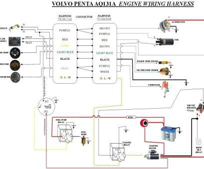 10 Perfect Volvo Starter Wiring Diagram Images
