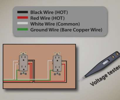 which color is hot on electrical wire Vga Wiring Diagram Colours Fresh Nice, Cable Wire Color Code Gallery Electrical Circuit Picture Gallery 9 Top Which Color Is, On Electrical Wire Ideas