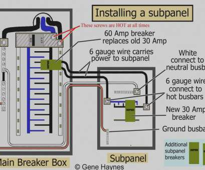 wire gauge for 100 amp panel ... Latest Of Square D, Amp Panel Wiring Diagram, To Install A With 11 New Wire Gauge, 100, Panel Solutions