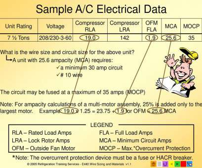 wire gauge 30 amp circuit E4 Electrical Installation -, download Wire Gauge 30, Circuit New E4 Electrical Installation -, Download Collections