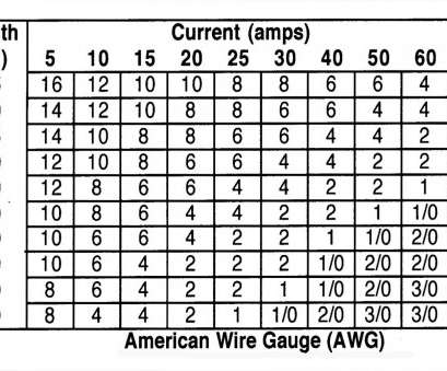 wire gauge amp chart 12v ... Wire Gauge Ampacity Chart Image Large size 13 Simple Wire Gauge, Chart 12V Galleries