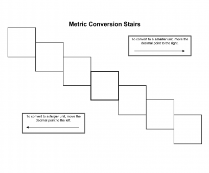 wire gauge converter metric science conversions chart, Kairo.9terrains.co Wire Gauge Converter Metric Top Science Conversions Chart, Kairo.9Terrains.Co Pictures
