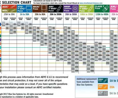12 New Wire Gauge, Diameter Chart Collections