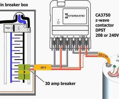 17 Perfect Wire Size, Breaker Pictures