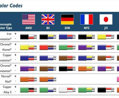 20 Practical Wire Size, Ratings Images