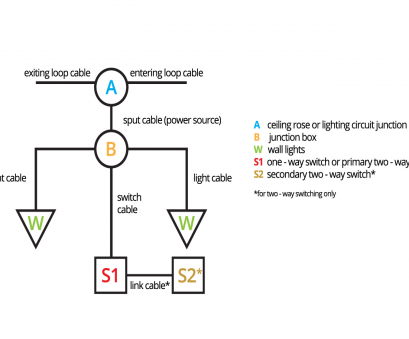 wiring a ceiling light loop Open, junction, and connect, switch, light, spur (power source) cable as shown in, wiring diagram below: Wiring A Ceiling Light Loop Practical Open, Junction, And Connect, Switch, Light, Spur (Power Source) Cable As Shown In, Wiring Diagram Below: Images