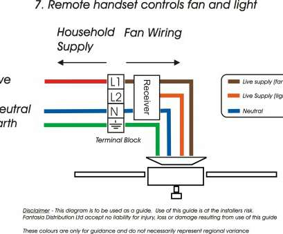 wiring a ceiling fan without light Fan, Light by Pull Switch ·, Only by Pull Switch · Remote Control 13 Simple Wiring A Ceiling, Without Light Solutions