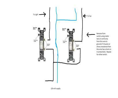 wiring a dimmer switch nz wiring double switch bathroom, light collection wiring diagram rh visithoustontexas, double light switch wiring Wiring A Dimmer Switch Nz Perfect Wiring Double Switch Bathroom, Light Collection Wiring Diagram Rh Visithoustontexas, Double Light Switch Wiring Solutions