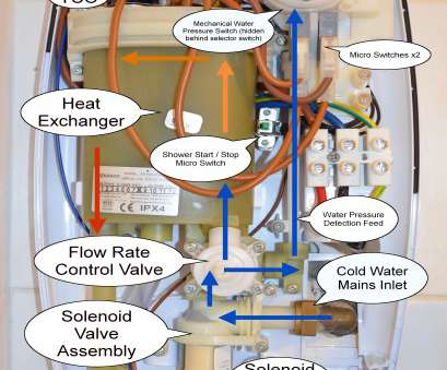 wiring a shower pull switch youtube How an Electric Shower Works, Common Electric Shower Faults Wiring A Shower Pull Switch Youtube Best How An Electric Shower Works, Common Electric Shower Faults Galleries