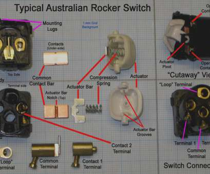 wiring a switch australia Best Of Light Switch Wiring Diagram Australia House Circuit Diagrams Inside Typical 15 Simple Wiring A Switch Australia Galleries