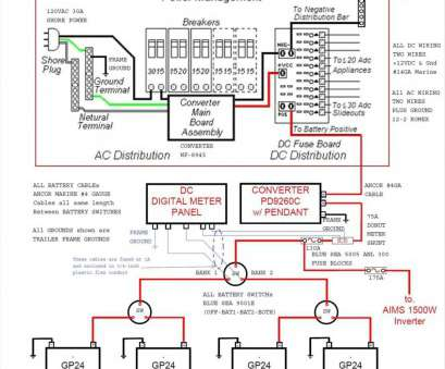 wiring a switch board Wiring Diagram Switch Panel Refrence, Switch Panel Wiring Diagram Webtor Me Pleasing To, Wiring, Yourproducthere.co, Wiring Diagram Switch Panel Wiring A Switch Board Practical Wiring Diagram Switch Panel Refrence, Switch Panel Wiring Diagram Webtor Me Pleasing To, Wiring, Yourproducthere.Co, Wiring Diagram Switch Panel Photos