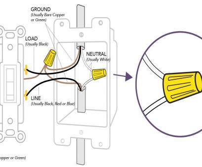 wiring a switch box WallSwitch Installation Manual 2016 11 28, Wiring Diagram, Dimmer Switch Single Pole Wiring A Switch Box Professional WallSwitch Installation Manual 2016 11 28, Wiring Diagram, Dimmer Switch Single Pole Ideas