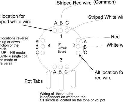 wiring a switch up Wiring Tip: Using an S1 switch with, pickups,, Pickups Wiring A Switch Up Brilliant Wiring Tip: Using An S1 Switch With, Pickups,, Pickups Photos