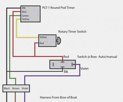 wiring a timer switch diagram Aerator Timer Switch Wiring Diagram, Enthusiast Wiring Diagrams,, timer switch wiring diagram 9 Simple Wiring A Timer Switch Diagram Collections