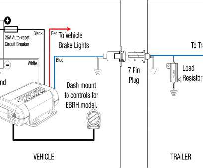 8 Simple Wiring Diagram, A Trailer Brake Controller Images