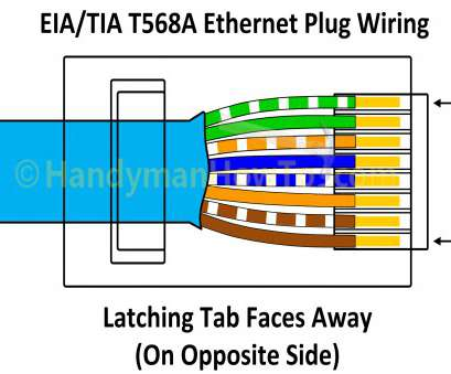 wiring diagram for ethernet rj45 TIA, 568A Ethernet RJ45 Plug Wiring Diagram Cat5e, mediapickle.me 14 Most Wiring Diagram, Ethernet Rj45 Pictures