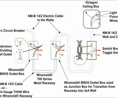wiring diagram for multiple gfci outlets Multiple Outlet Wiring Diagram Lovely Wiring Diagram, Multiple Gfci Outlets Save Wiring Diagram for Wiring Diagram, Multiple Gfci Outlets Nice Multiple Outlet Wiring Diagram Lovely Wiring Diagram, Multiple Gfci Outlets Save Wiring Diagram For Photos