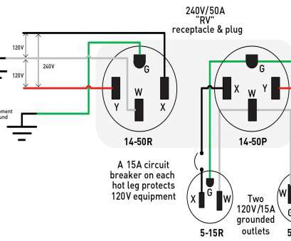 Wiring Diagram, Multiple Gfci Outlets Cleaver Wiring Diagram, Multiple Gfci Outlets Valid Receptacle Best Of Pictures