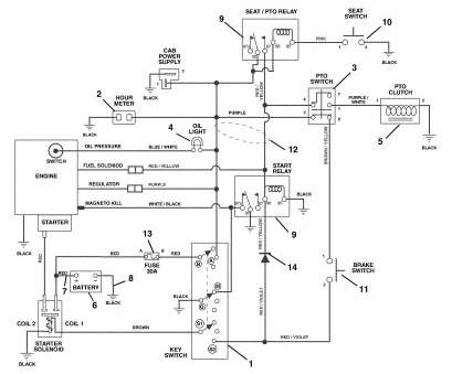 wiring diagram of starter solenoid Briggs, Stratton Starter solenoid Wiring Diagram Electrical Circuit Beautiful Briggs, Stratton Starter solenoid Wiring 10 Practical Wiring Diagram Of Starter Solenoid Collections