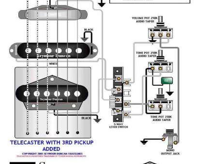 wiring diagram for telecaster 3 way switch telecaster 3, wiring diagram wiring diagram collection rh galericanna, Fender Humbucker Wiring Wiring Single Humbucker Tele Esquire Wiring Diagram, Telecaster 3, Switch Creative Telecaster 3, Wiring Diagram Wiring Diagram Collection Rh Galericanna, Fender Humbucker Wiring Wiring Single Humbucker Tele Esquire Solutions