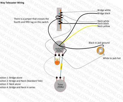 wiring diagram for telecaster 3 way switch Telecaster Wiring Diagram, Wiring Diagram, Telecaster 3, Switch Fresh 4, Telecaster Wiring Diagram, Telecaster 3, Switch Best Telecaster Wiring Diagram, Wiring Diagram, Telecaster 3, Switch Fresh 4, Telecaster Pictures