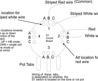wiring diagram for telecaster 3 way switch wiring, using an s1 switch with, pickups lovely fender baja rh releaseganji, Telecaster Wiring Diagram, Telecaster 3, Switch Brilliant Wiring, Using An S1 Switch With, Pickups Lovely Fender Baja Rh Releaseganji, Telecaster Photos