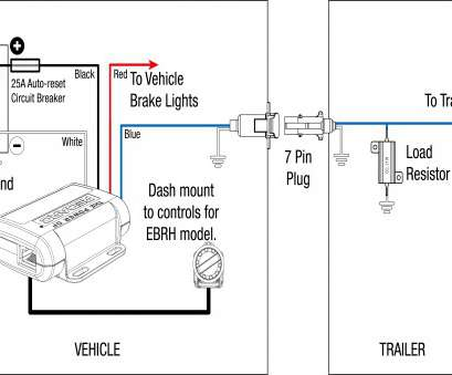 wiring diagram for utility trailer with electric brakes Trailer Wiring Diagram With Electric Brakes Best Of Wiring Diagram, Electric Brakes Trailers, Utility Trailer Wiring Diagram, Utility Trailer With Electric Brakes Best Trailer Wiring Diagram With Electric Brakes Best Of Wiring Diagram, Electric Brakes Trailers, Utility Trailer Solutions