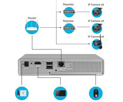 Zmodo Doorbell Wiring Diagram Practical Zmodo, Global Provider Of Smart Devices Galleries