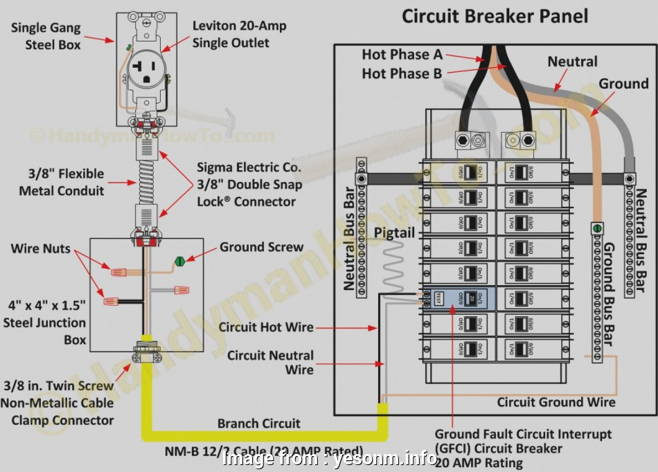 Typical Electrical Panel Wiring Creative Circuit Breaker