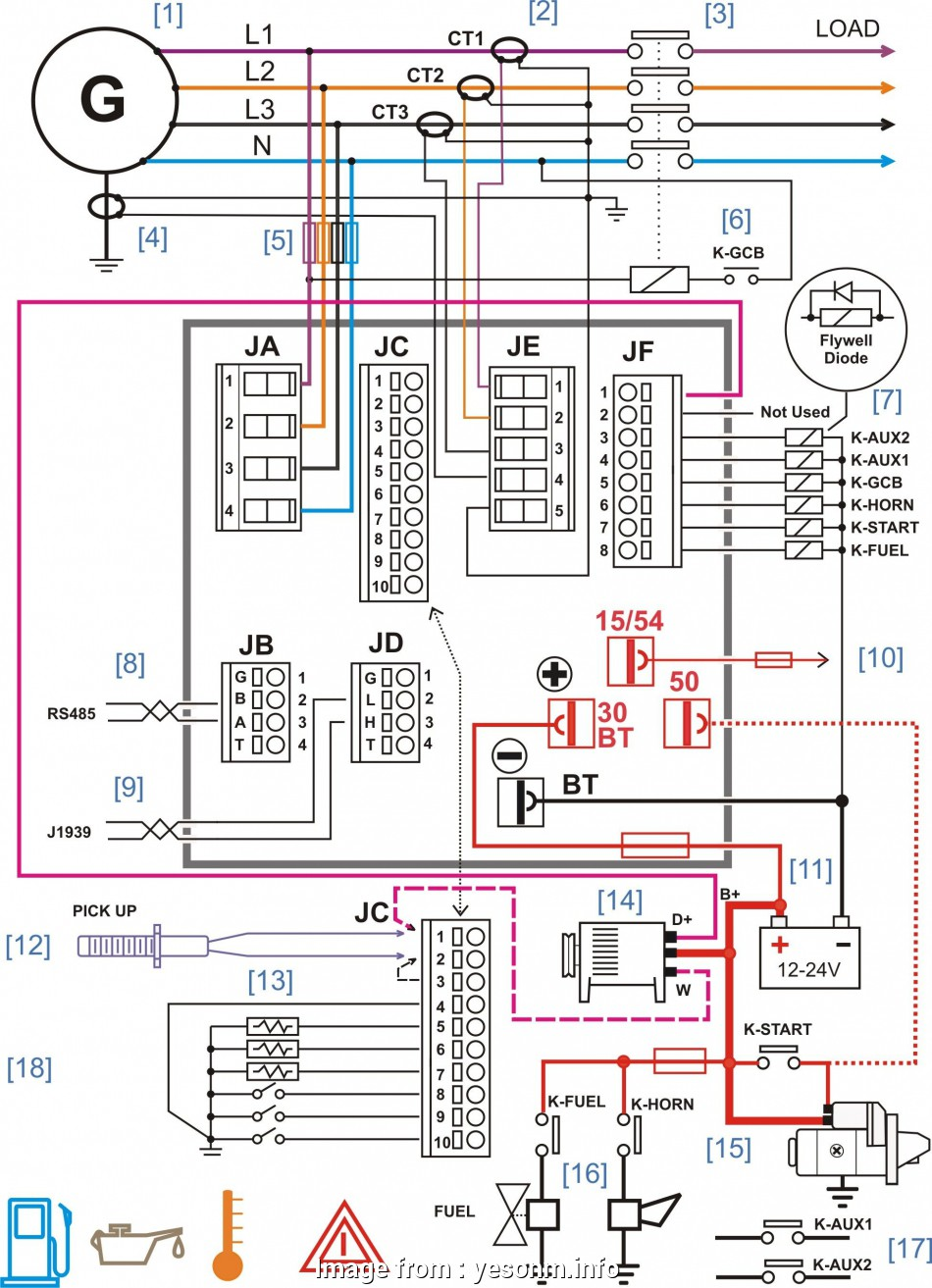 Typical Electrical Panel Wiring Top Typical House Wiring