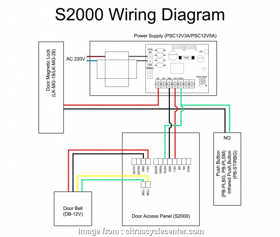 Ups Electrical Wiring Diagram New Hammond Power Solutions