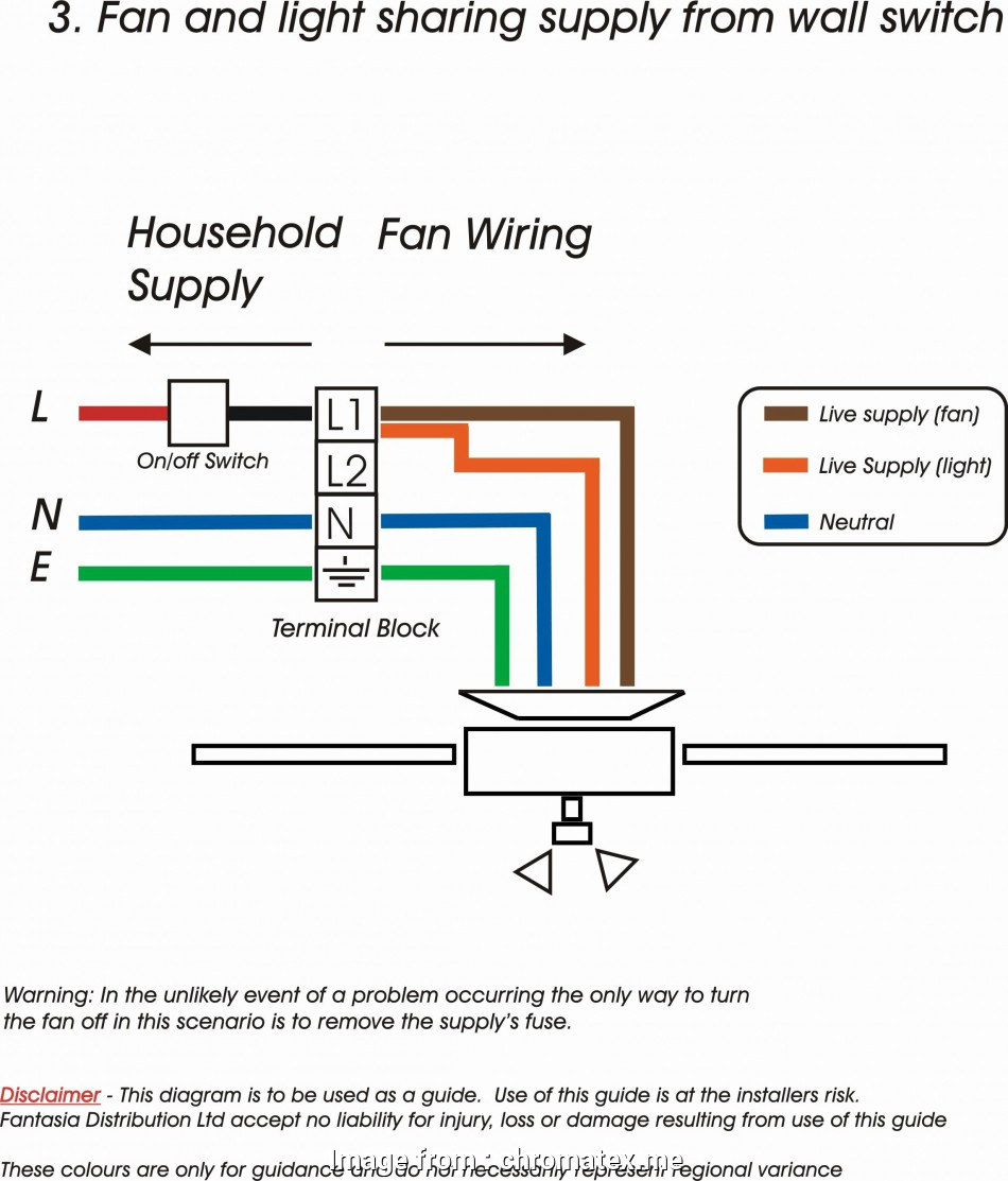 Westinghouse Lighting 77021 Ceiling  Switch Wiring Diagram