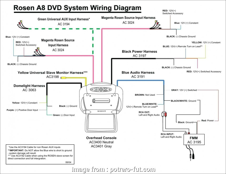 Wire Gauge Amps Ac Popular 200  Meter Base Wiring Diagram