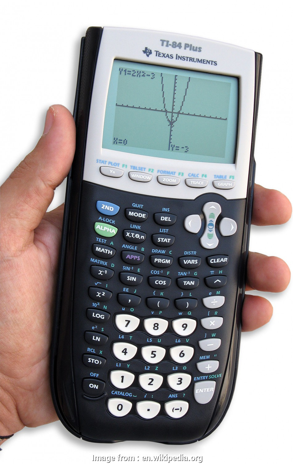 wire gauge combination calculator Graphing calculator, Wikipedia Wire Gauge Combination Calculator Cleaver Graphing Calculator, Wikipedia Images