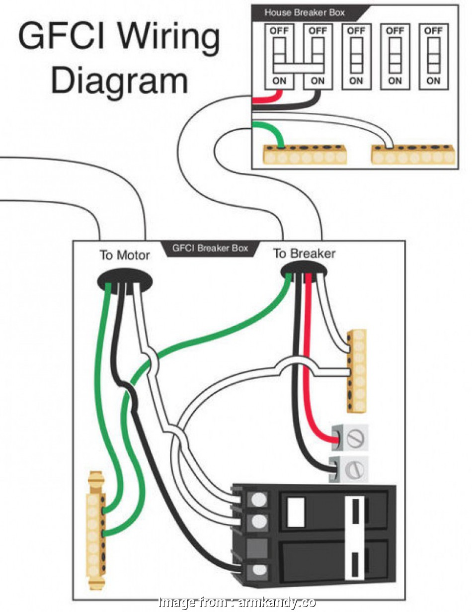 Wire Size 50  Plug New 220 Dryer Plug Wiring Diagram A