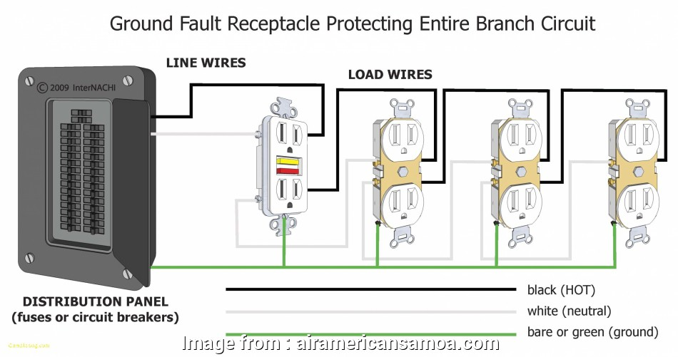 Wiring A Gfci Switch New Gfci Outlet Wiring Diagram  Wiring Diagram  A Gfci Outlet Refrence