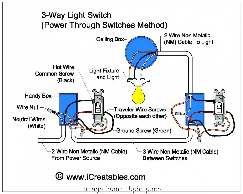 Wiring A Light Switch And Outlet Together Diagram from tonetastic.info