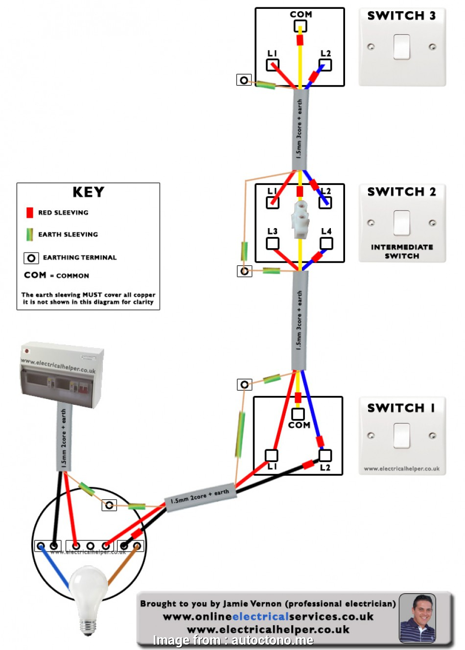 Wiring A  Switch Light Nice Wiring Diagrams  Switch Light