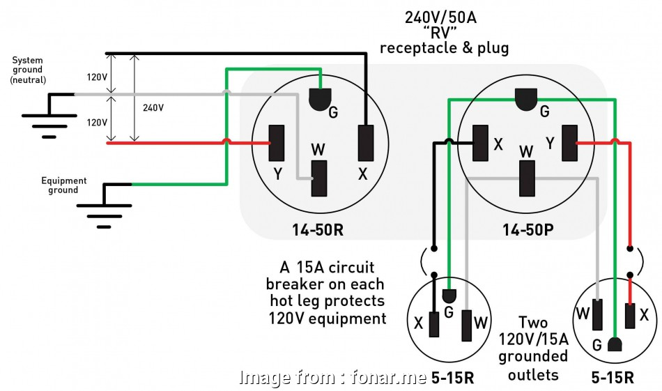 Wiring Diagram  Multiple Gfci Outlets Cleaver Wiring