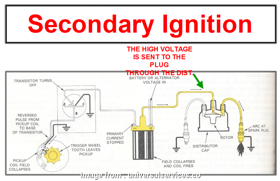 Wiring Diagram Of Automotive Ignition System Perfect