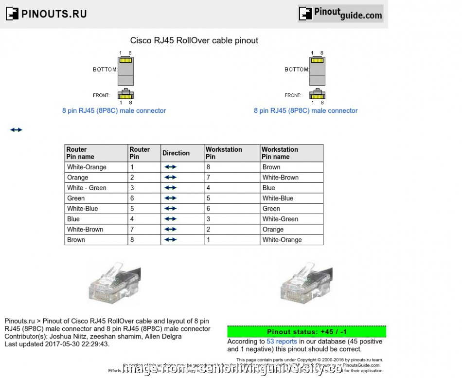 Wiring Diagram Of Rj45 Connector Cleaver Cisco Console 25