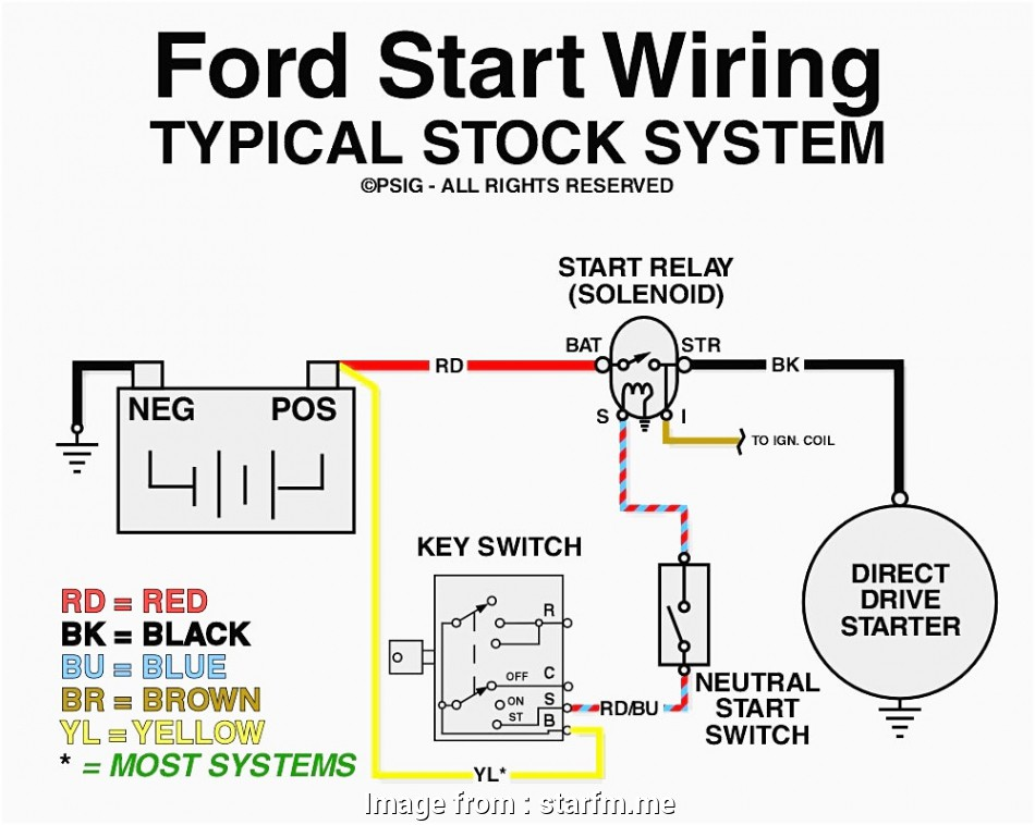 1986 Ford F150 Ignition Switch Wiring Diagram
