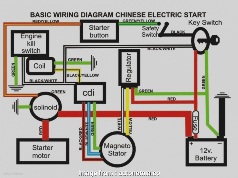 Wiring Diagram  Starter Creative Chinese  Wiring Diagrams